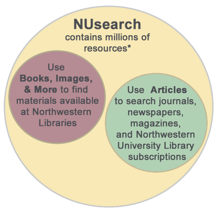 NU search graphic