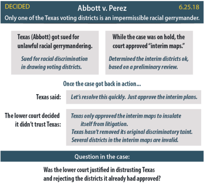abbott_v._perez(subscriptlaw)