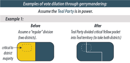 political_gerrymandering(subscriptlaw)